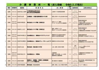 ★5.17 求人情報(人材バンク登録事業所)のサムネイル